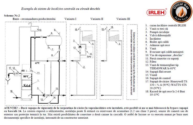 imgp/schema-montaj-irleh-centrala-termica-pe-lemne-cu-exhaustor-1.jpg