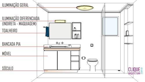 Clique Arquitetura  Seu portal de Ideias e Soluções  Banheiro Aspectos Con -> Tamanho Ideal Da Cuba Para Banheiro
