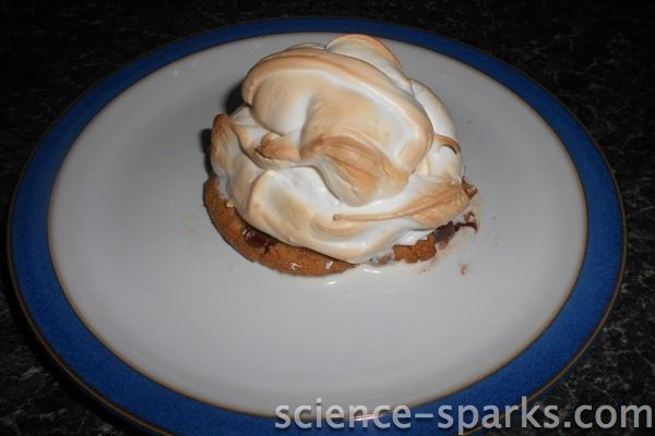 33 Best Images About Food Science On Pinterest Solar