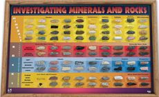INVESTIGATING MINERALS AND ROCKS DISPLAY.