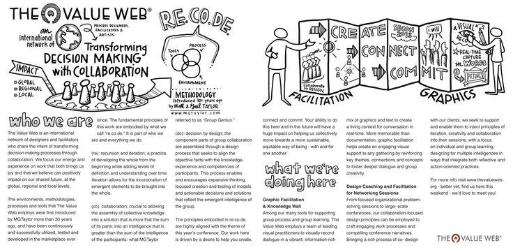 SECON 2013 The Value Web program spread