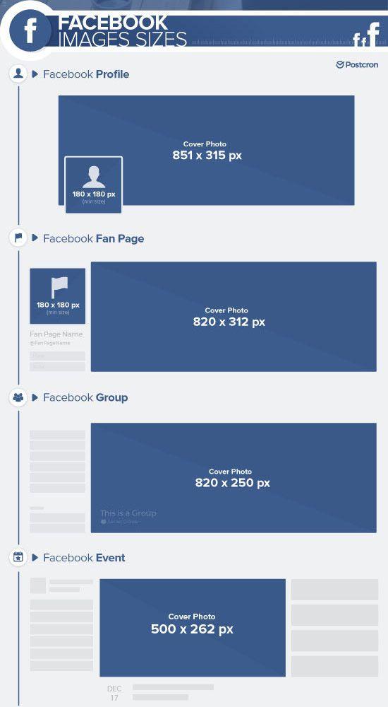 размеры верхней картинки в фейсбук будет кайф