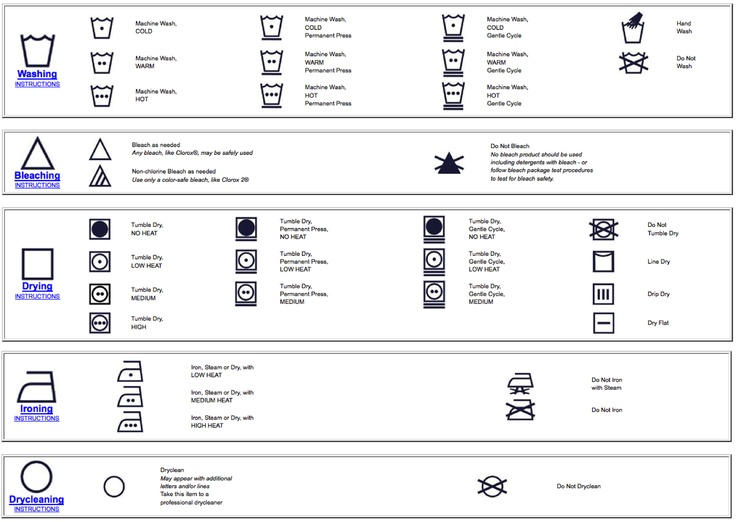 washing instruction symbols and what they mean