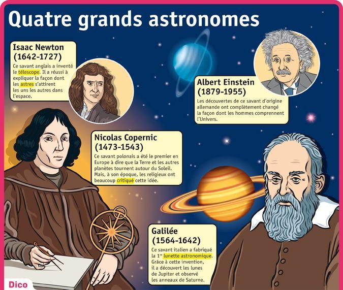 Fiche exposés : Quatres grands astronomes