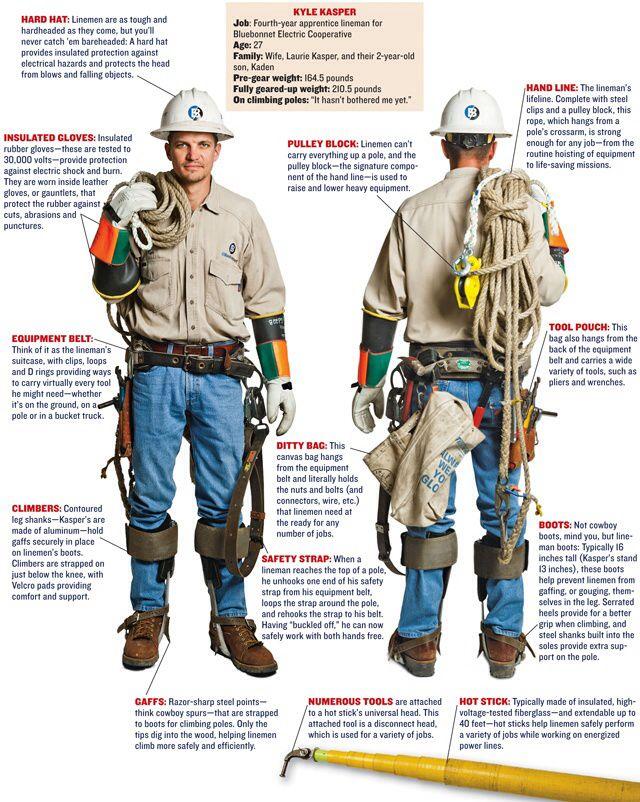 A Linemans Gear | Lineman | Electrical lineman, Lineman tools, Lineman