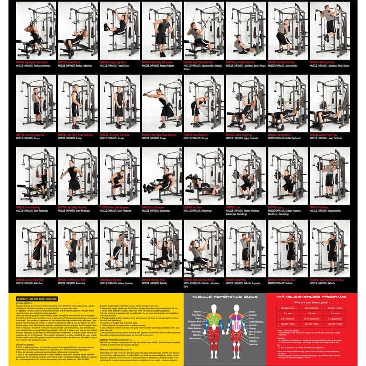 Weider 2980 Home Gym With 214 Lbs Of Resistance: 41 Best MULTI GYM Images On Pinterest