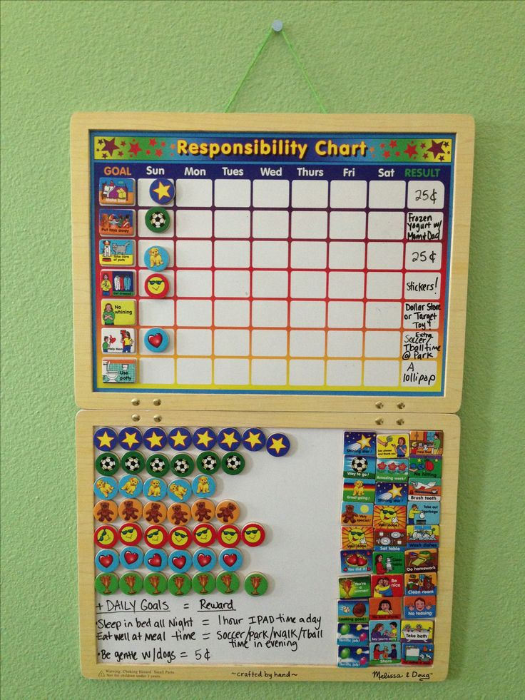 Chore chart for 4 year olds