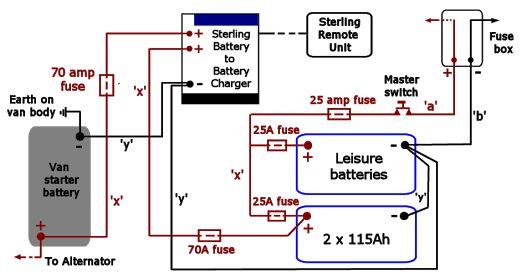 Wiring Diagram For Van Conversion : Best images about van ideas on pinterest solar system