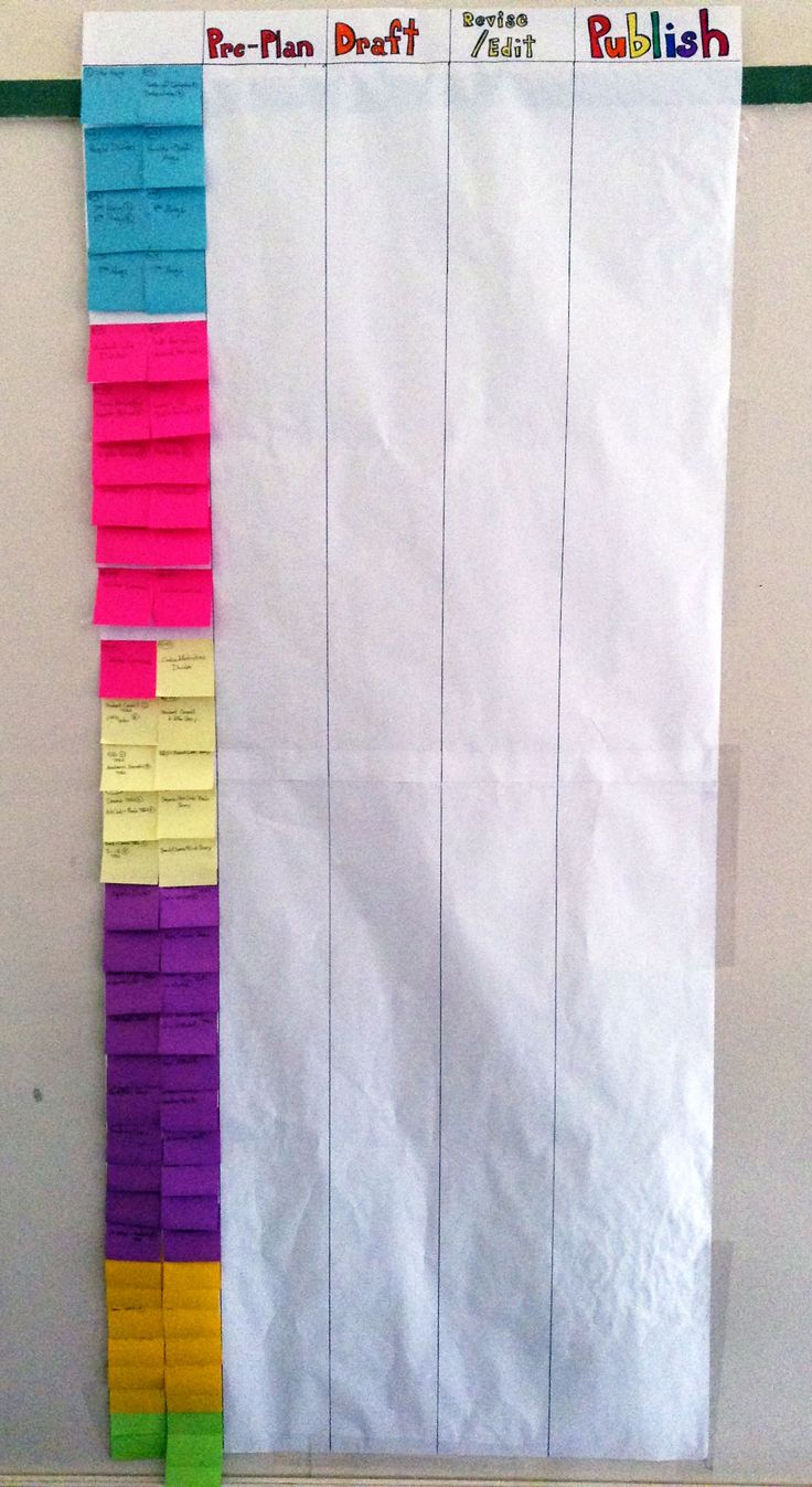 Moveable ladder! Each section is color coded; Opening/Mugshots (Blue), Student…