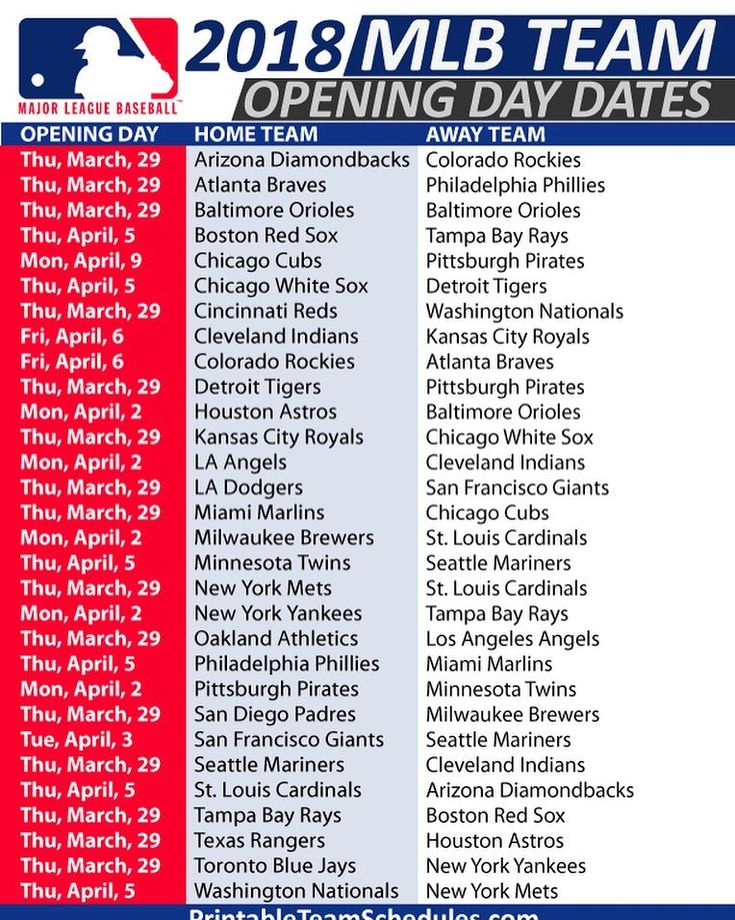 So now that the New Year is here the countdown to opening day is officially upon us. When does your team play?  #mlb #baseball #newyear #happynewyear #yankees #astros #phillies #mets #dodgers #dbacks