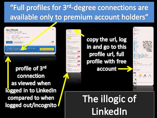 8 best LinkedIn Security and Settings images on Pinterest - linkedin resume search
