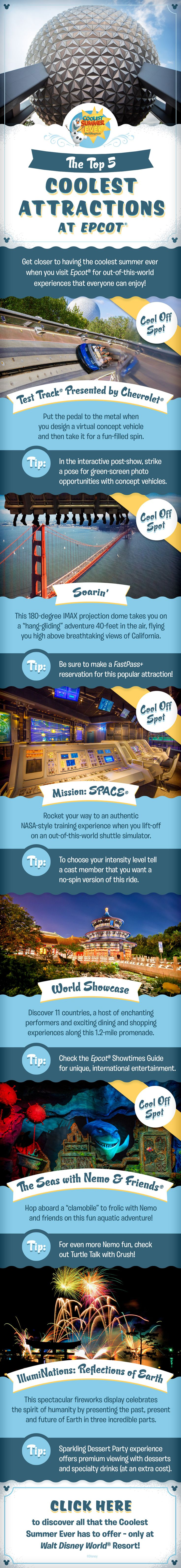 Check out the Top 5 Coolest Attractions at Epcot and get ready to have the Coolest Summer Ever as you plan your family vacation at Walt Disney World! Whether you are craving thrills on Test Track and Mission: SPACE, looking to cool off on Soarin' or The Seas with Nemo & Friends, or wanting to discover the world at World Showcase, there's something for everyone in your family to enjoy!