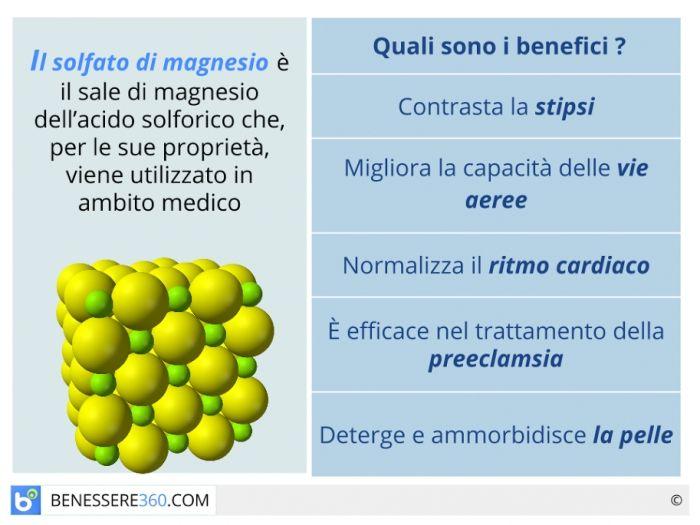 Il solfato di magnesio, è noto principalmente per le sue proprietà lassative ma ha numerose proprietà che lo rendono adatto a numerosi utilizzi. Scopriamo quando usarlo e quale è il dosaggio.