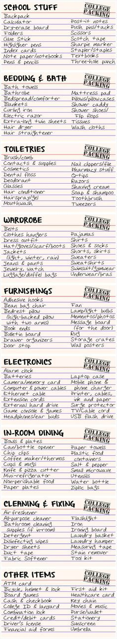 College Packing Index Cards   Liking This. Shows What Is Needed In Dorm And  In Class. Part 91