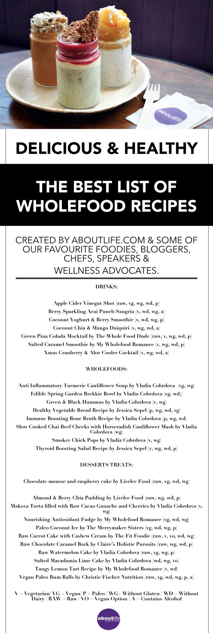 Here you'll find a selection of some of our Favourite Whole Food Recipes created by aboutlife.com & some of our favourite foodies, bloggers, chefs, speakers & wellness advocates.| Click to Find the recipes. https://aboutlifeblog.com/recipes/