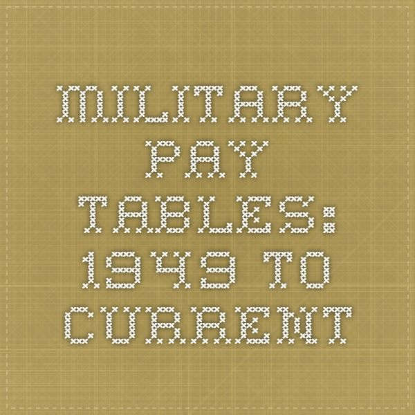Military Pay Tables: 1949 to Current