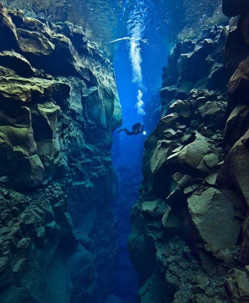 Tectonic Plate Gap Between Europe and America