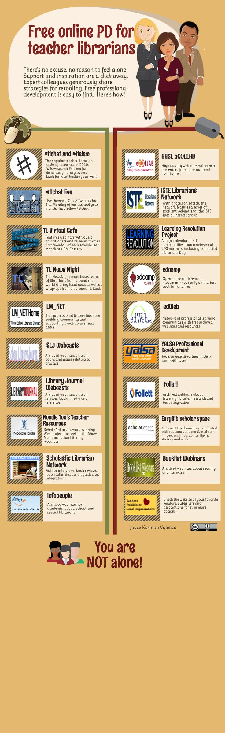Free online PD for teacher librarians - wonderful supportive resources for media specialists
