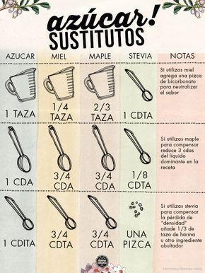 #infografia Guía de sustitutos del azúcar