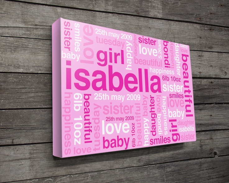 Baby Gift Ideas Australia : Great personalized art for kids childrens bespoke