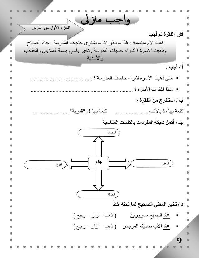 بوكلت المدارس فى اللغة العربية للصف الثالث الابتدائى الفصل الدراسى ال Learning Arabic Learn Arabic Alphabet Arabic Worksheets