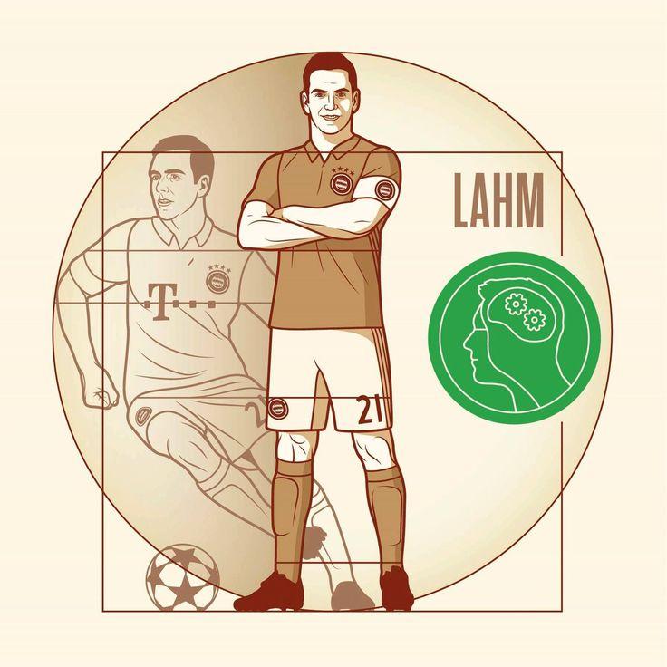 Philipp Lahm, Leo Messi, Cristiano Ronaldo, Mesut Özil and more.  We built the ultimate footballer. ➡ es.pn/2opdCW7