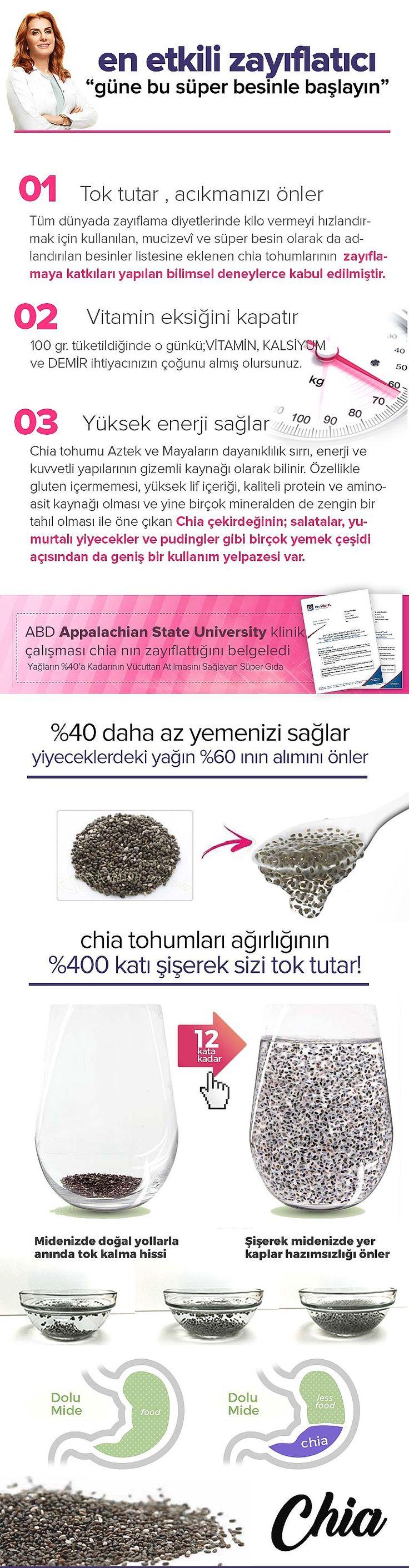 Chia Aztec Türkiye Resmi Satış Sitesi