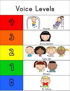 voice levels chart...picture clues for younger grades