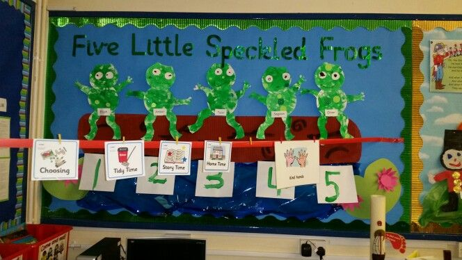 Five little speckled frogs display
