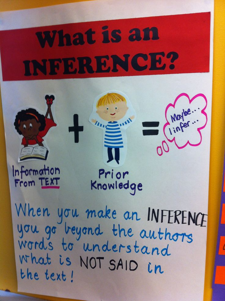 Inferring Anchor Chart- I really like the way that this chart explains what inferencing is. Most people believe that inferring is the same as predicting, but it really isn't. When you make an inference you are going beyond the words that the author wrote to get to the meaning behind what the author is trying to say. This can be done with vocabulary building exercises as well as reading comprehension building exercises.