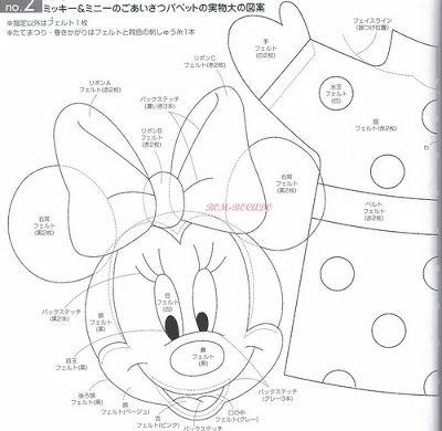 Molde ( fantoche) Minnie e Mickey