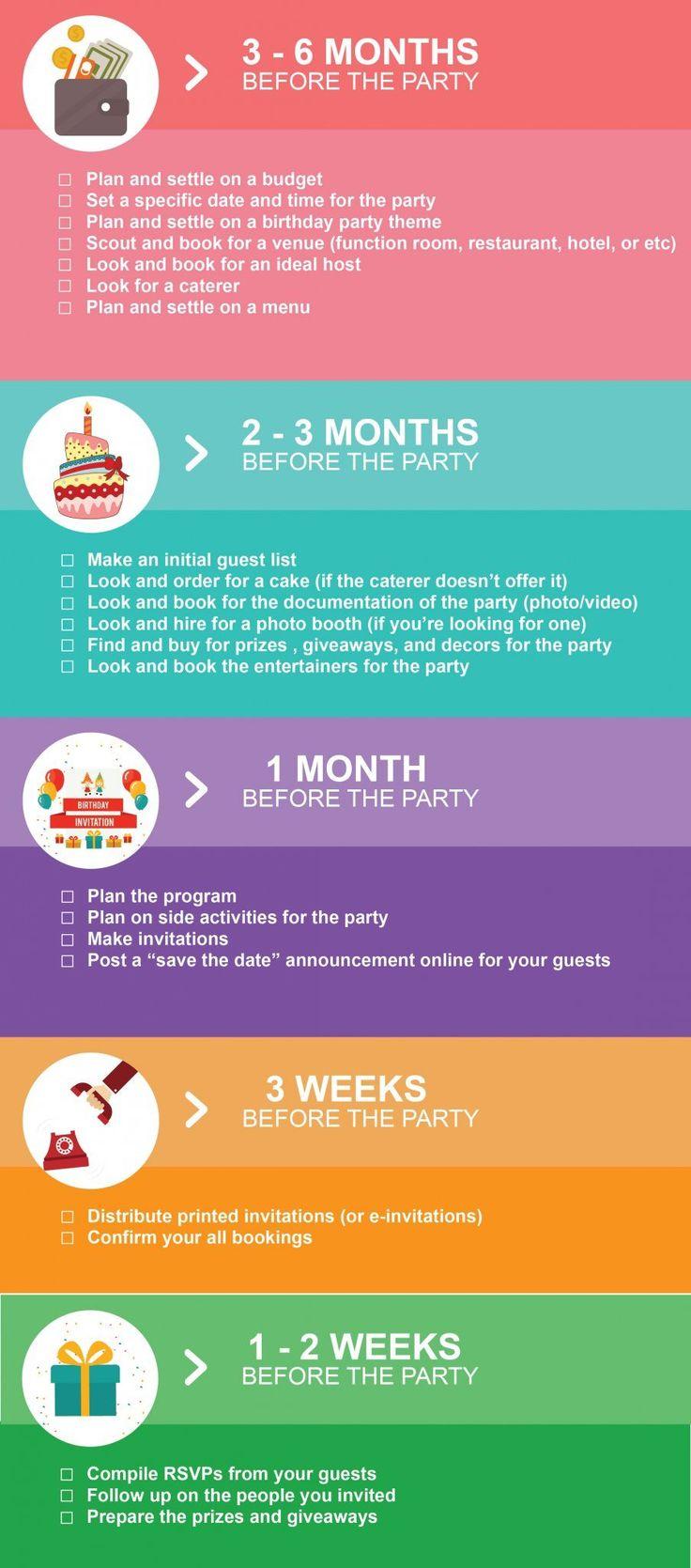 Kids' Party Planning Checklist Party planning checklist