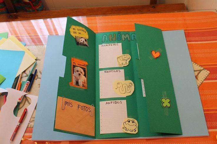 Maestra de Primaria: Cómo hacer un lapbook paso a paso. Tutorial.