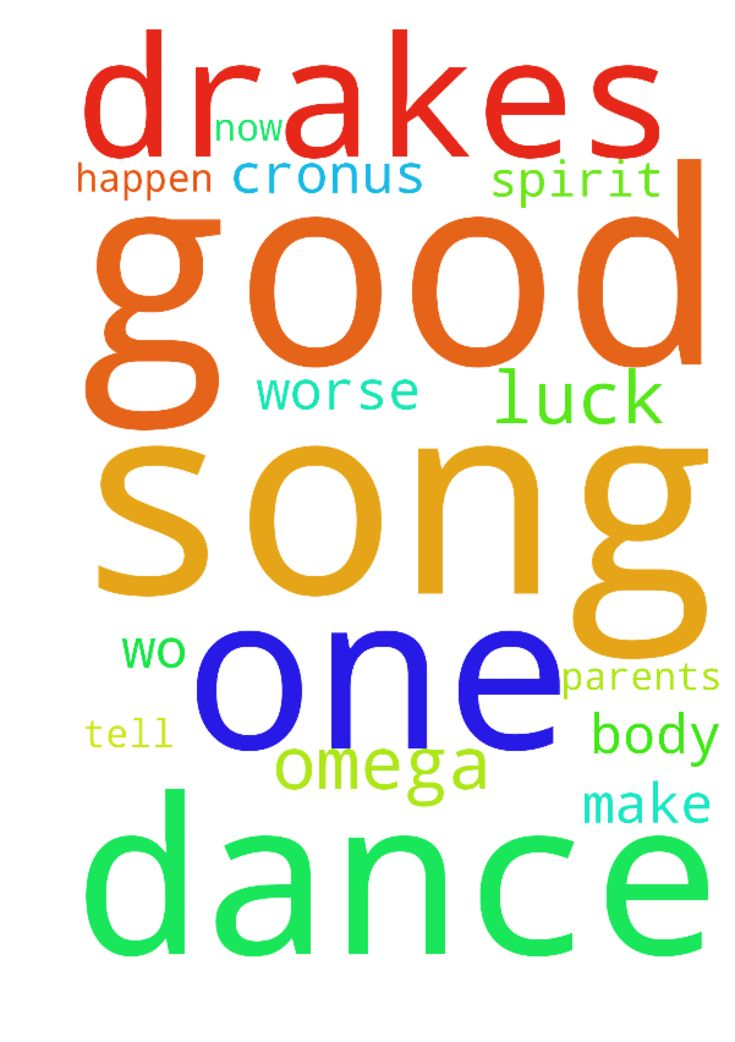 Its Omega & drakes song one dance good luck with that - Its Omega amp; drakes song one dance good luck with that how can we make that happen wo my spirit out of my body when my parents are 10x worse that cronus pray tell now in Jesus Christ name I ask amen Posted at: https://prayerrequest.com/t/KBE #pray #prayer #request #prayerrequest