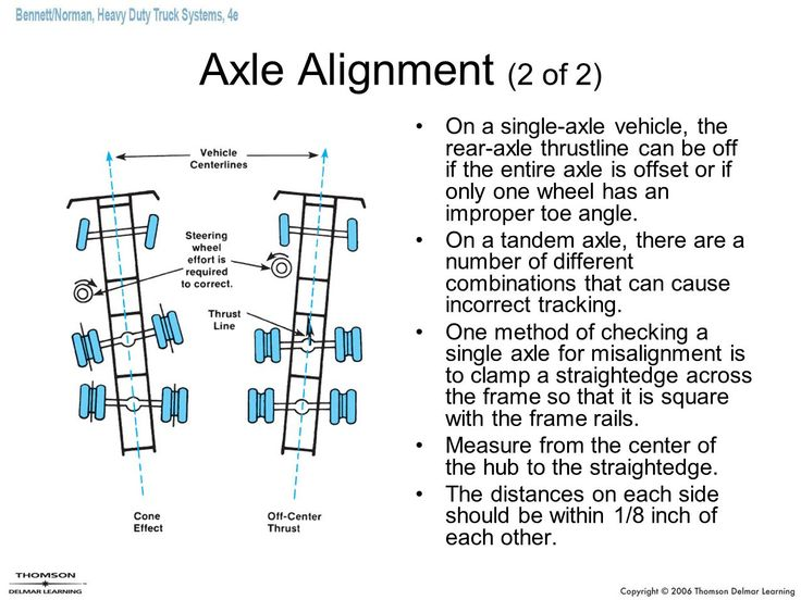Rockwell Trailer Air Brake System Diagram Example Electrical
