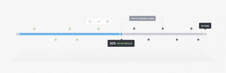 Timeline concept: Design Ideas, Ideas Galleries