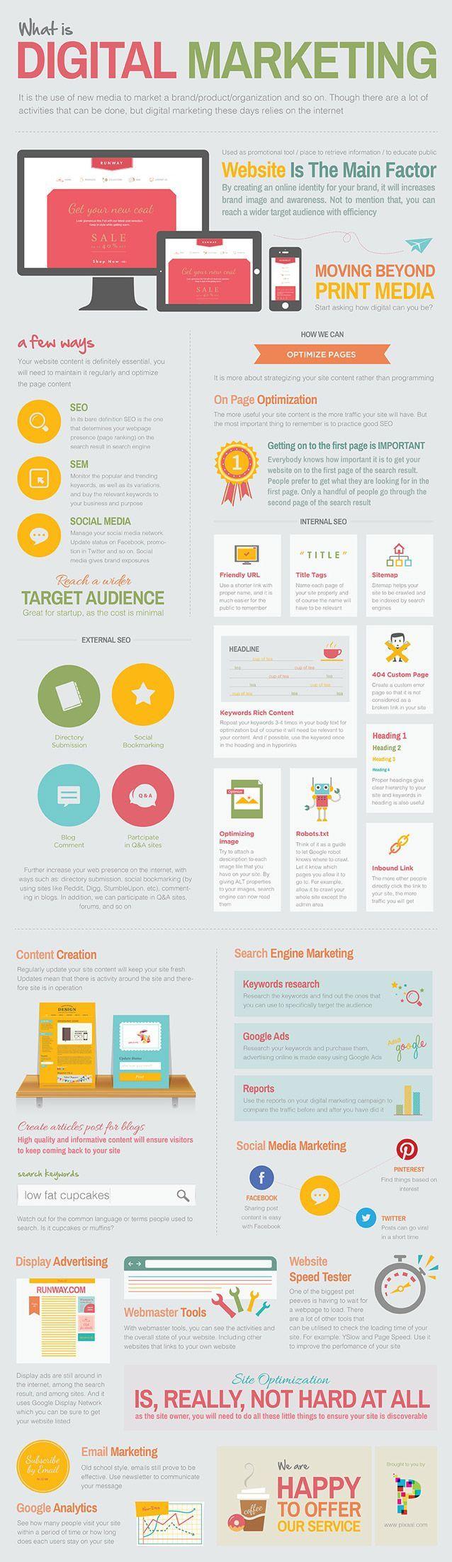 ► Gut für Einsteiger, aber auch interessant für Fortgeschrittene: Eine Infografik erklärt das digitale Marketing.