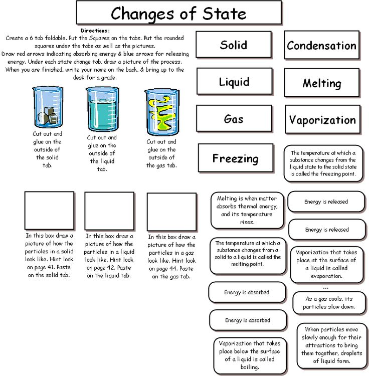 States Of Matter Foldable Phy Sci 1 Science Density