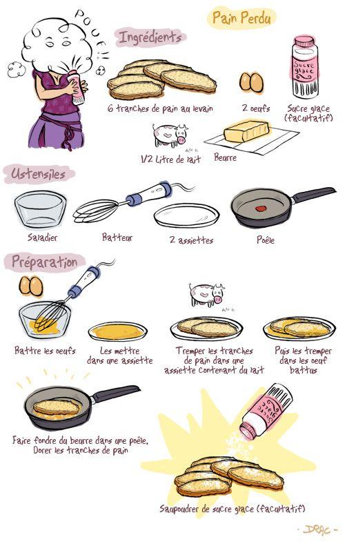 Aujourd'hui, une recette facile et classique - le pain perdu!