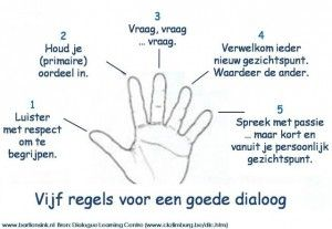 vijf_regels_voor_een_goede_dialoog_groot