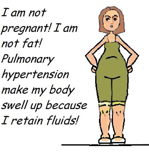Best Food For Pulmonary Hypertension