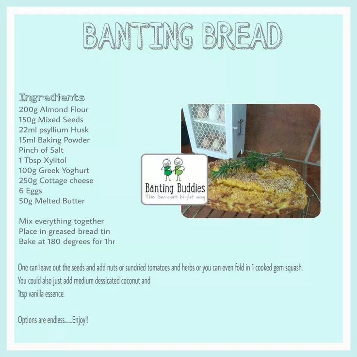 banting breads - Google Search