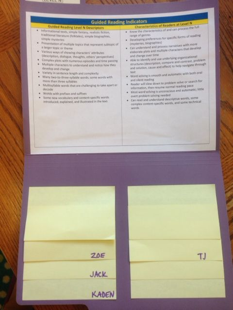 guided reading- gives indicators for each Fountas and Pinnel level