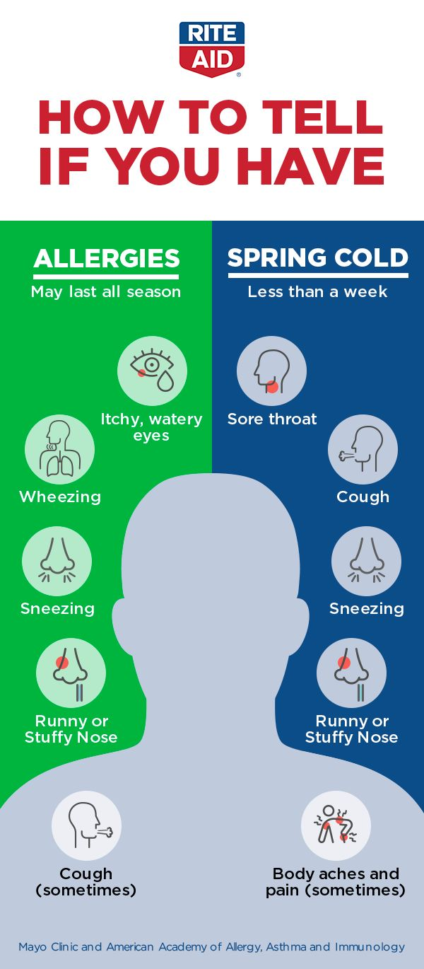 Do you know the difference between Spring allergies and the common cold? Learn more and find out how you can manage your allergies this season.