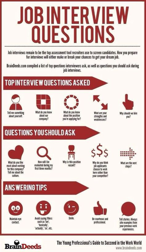 19 best Interview Tips images on Pinterest Job interviews - business transient sales manager sample resume