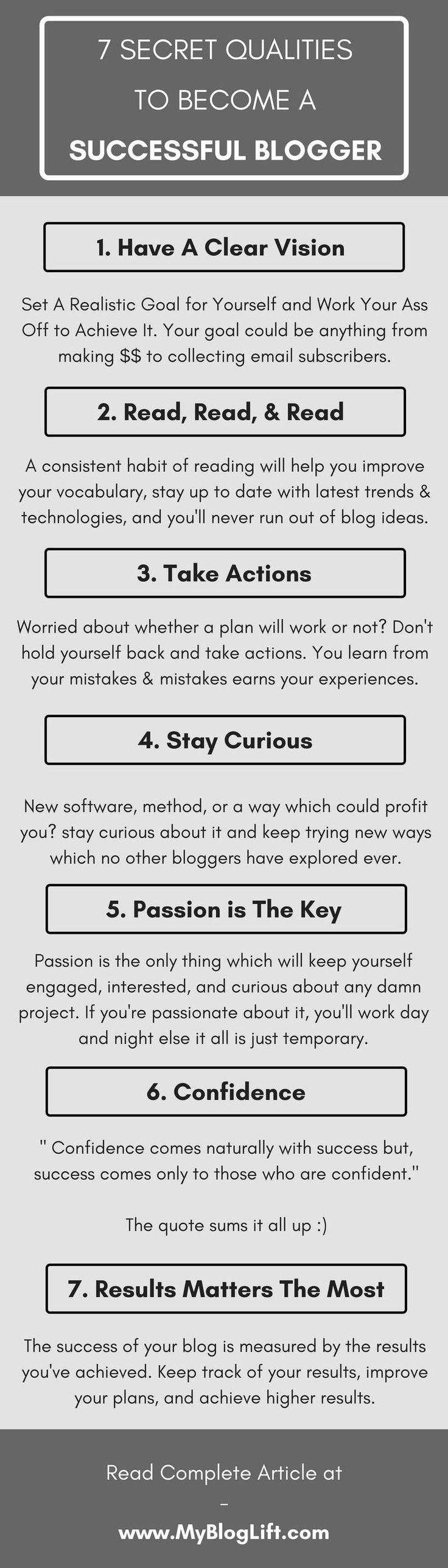 Here are the Seven Shining Qualities of Successful Bloggers and if you want to be one, you should start building these qualities. Peace!