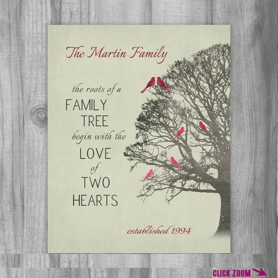 Grandparents Gift Family Gift Personalized ROOTS Family