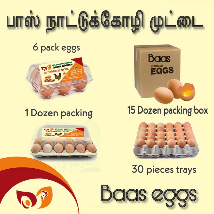 Country chicken organic eggs Goat farming, Organic eggs