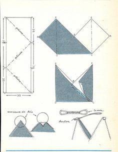Ein Muster: 2 sehr einfache Polsterbeutel