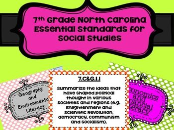 7th Grade North Carolina Essential Standards for Social Studies! Polka dot print and color coded by strand!